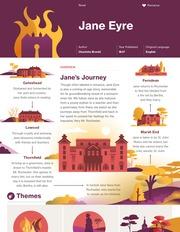 Jane Eyre Thumbnail