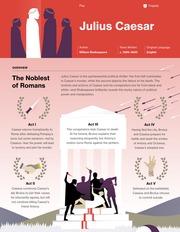 Julius Caesar Thumbnail