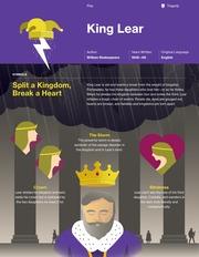 King Lear Thumbnail