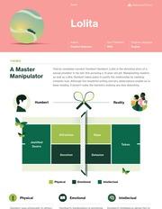 Lolita Thumbnail