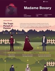 Madame Bovary Thumbnail