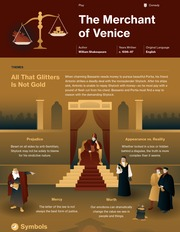 The Merchant of Venice Thumbnail