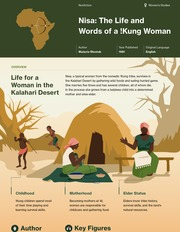Nisa: The Life and Words of a !Kung Woman Thumbnail