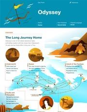 The Odyssey Thumbnail