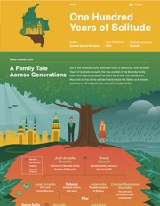 One Hundred Years of Solitude Thumbnail