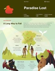 Paradise Lost Thumbnail