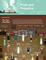 Pride and Prejudice Thumbnail