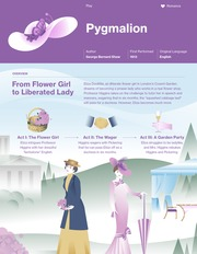 Pygmalion Thumbnail