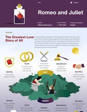 Romeo and Juliet Thumbnail