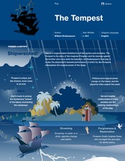 The Tempest Thumbnail