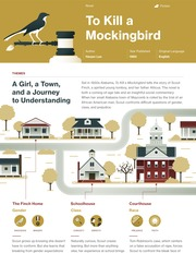 To Kill a Mockingbird Thumbnail