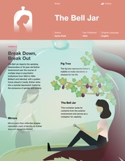 The Bell Jar Thumbnail