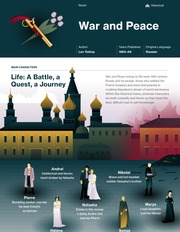 War and Peace Thumbnail