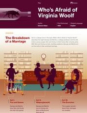 Who's Afraid of Virginia Woolf? Thumbnail