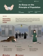An Essay on the Principle of Population Thumbnail