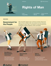 The Rights of Man Thumbnail