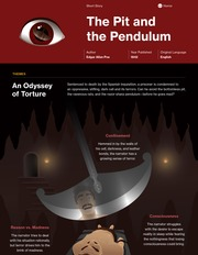 The Pit and the Pendulum Thumbnail