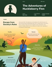 The Adventures of Huckleberry Finn Thumbnail