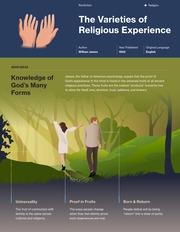 The Varieties of Religious Experience Thumbnail
