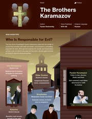 The Brothers Karamazov Thumbnail