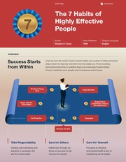 The 7 Habits of Highly Effective People Thumbnail