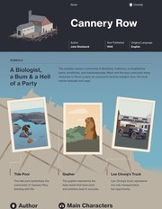 Cannery Row Thumbnail