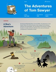 The Adventures of Tom Sawyer Thumbnail