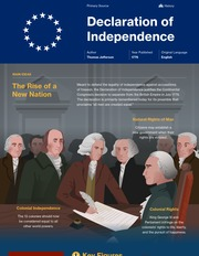 The Declaration of Independence Thumbnail