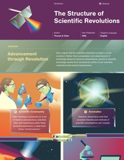 The Structure of Scientific Revolutions Thumbnail