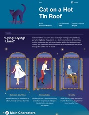 Cat on a Hot Tin Roof Thumbnail