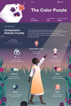 The Color Purple infographic thumbnail