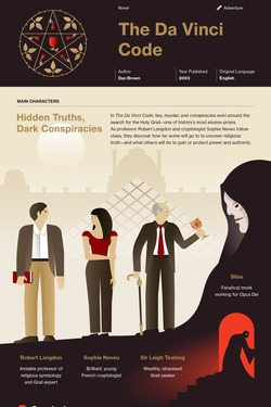 The Da Vinci Code infographic thumbnail