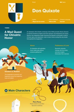 Don Quixote infographic thumbnail