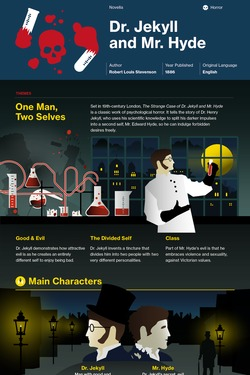 Dr. Jekyll and Mr. Hyde infographic thumbnail