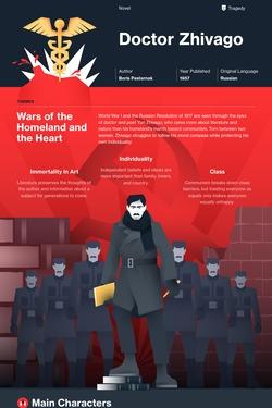 Dr. Zhivago infographic thumbnail