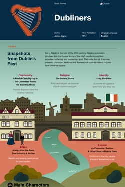 Dubliners infographic thumbnail