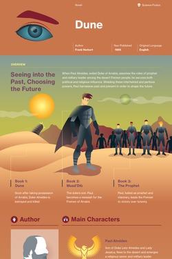 Dune infographic thumbnail