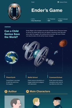 Ender's Game infographic thumbnail