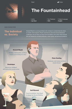 The Fountainhead infographic thumbnail