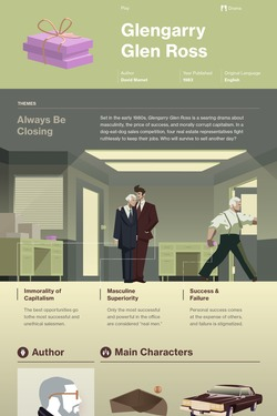 Glengarry Glen Ross infographic thumbnail