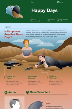 Happy Days infographic thumbnail