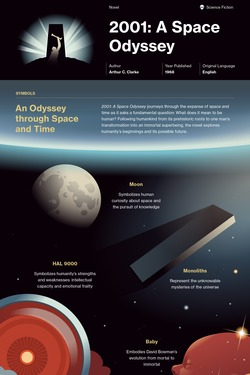 2001: A Space Odyssey infographic thumbnail