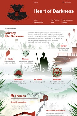 Heart of Darkness infographic thumbnail