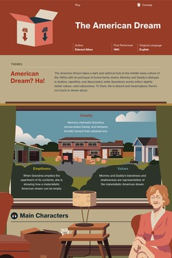 American Dream infographic thumbnail