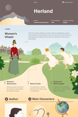 Herland infographic thumbnail
