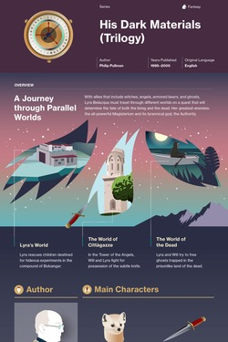 His Dark Materials infographic thumbnail