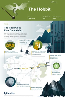 The Hobbit infographic thumbnail