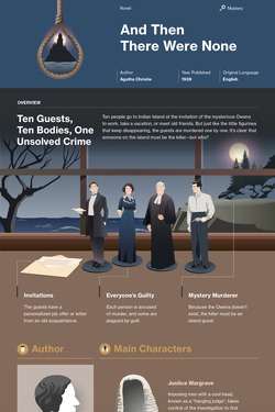 And Then There Were None infographic thumbnail