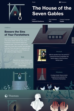 The House of the Seven Gables infographic thumbnail