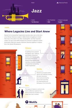 Jazz infographic thumbnail